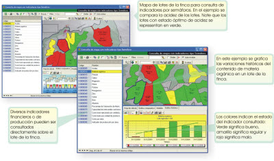 software agricola AgroWin