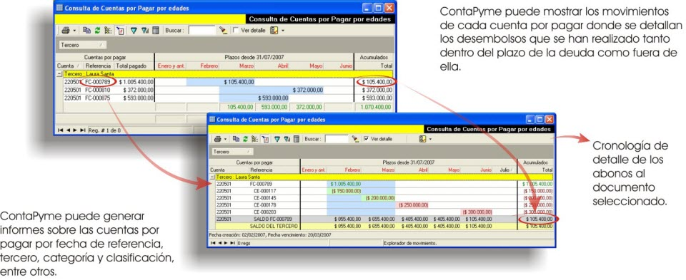 ContaPyme | Cartera y proveedores (CxC, CxP)